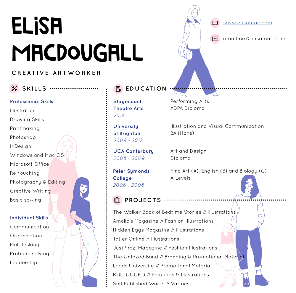 cv for fashion inspirenow cv uk fashion cv builder cv templates expert advice cvrite cv curriculum vitae